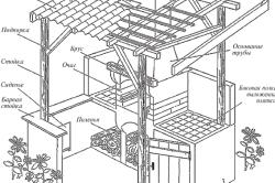 Схема жаровни с черепичной крышей