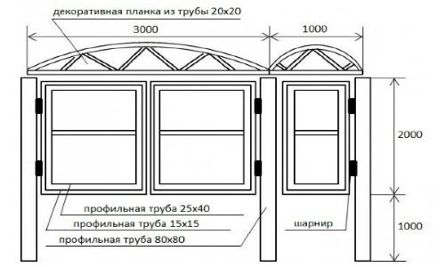 Схема теплицы из поликарбоната и профильной трубы