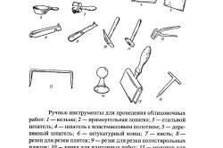 Инструменты для проведения облицовочных работ