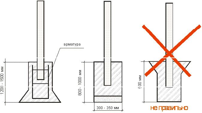 Установка деревянных электрических столбов своими руками 2