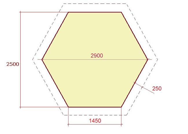 Беседка своими руками чертеж шестигранная