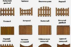 Различные варианта деревянных заборов из горбыля