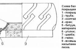 Схема бассейна из колеса