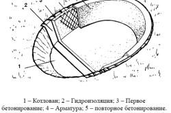 Схема котлована для бассейна
