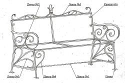 Схема кованой скамейки из металла