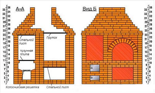 Схема монтажа мангала-коптильни из кирпича по рядам