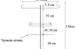 Схема шпалеры с использованием арматуры