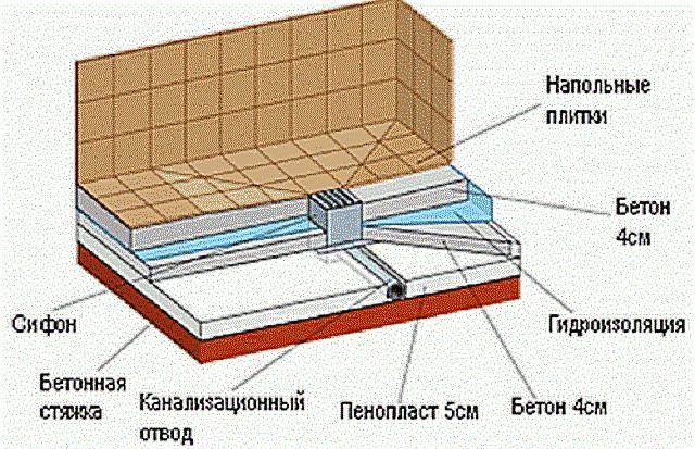 Тент для лодУнитаз в частном доУстановка металлической