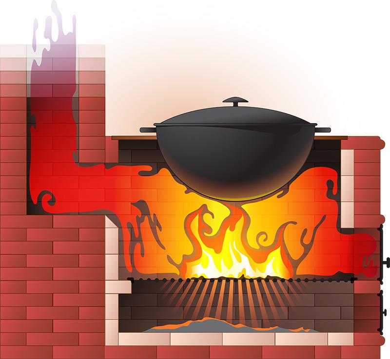 Печь барбекю казан из кирпича своими руками чертежи и фото