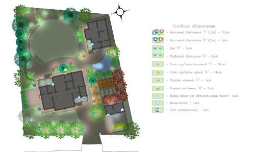 План освещения дачного участка