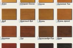 Классификация атмосферостойкой краски по дереву для покрывания решетки