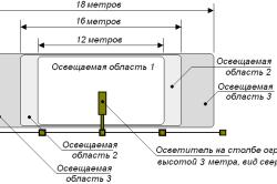 Расчет количества светильников