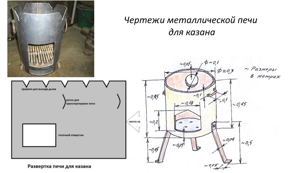 Как сделать печь из трубы под казан своими руками 93