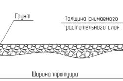 Схема прорывание канавок под бордюр или поребрик
