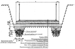 Схема устройства дренажа бассейна
