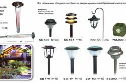 Варианты уличных светильников