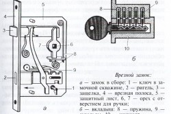 Схема врезного замка