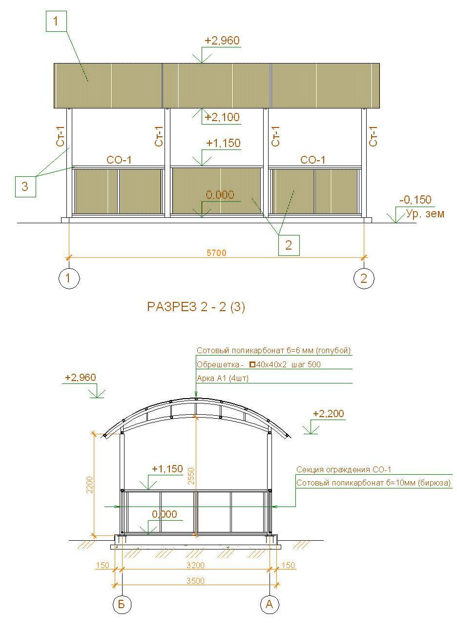 Крыша из поликарбоната своими руками чертежи