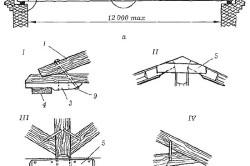 Схема стропильной системы крыши беседки