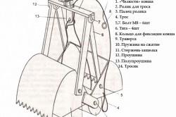 Схема устройства грейфера