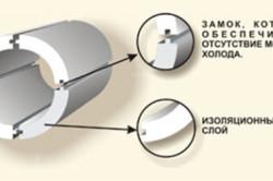 Схема утепления труб пенопластом