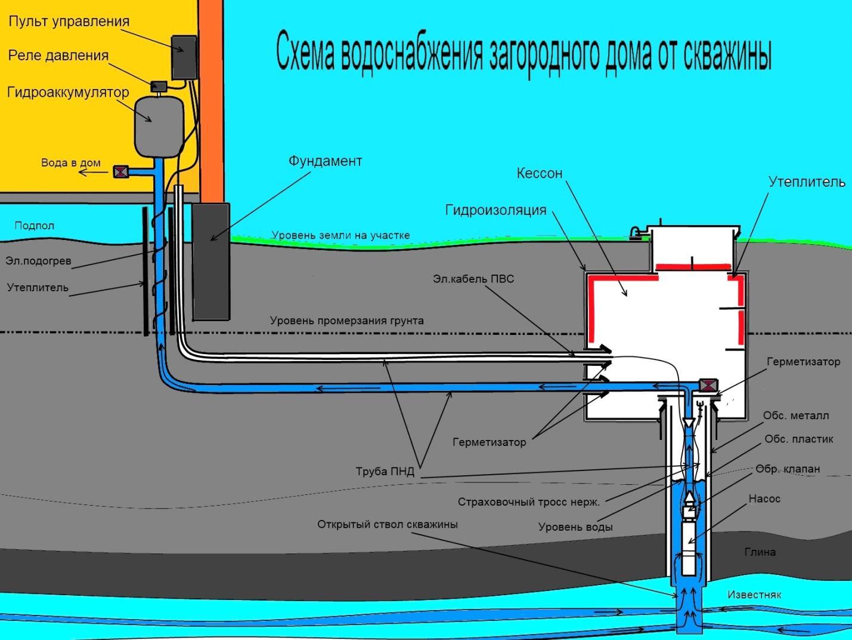 Как сделать факелДвигатель работающий на воде своими