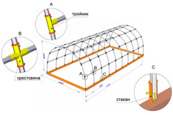 Схема сборки каркаса теплицы из полипропиленовых труб