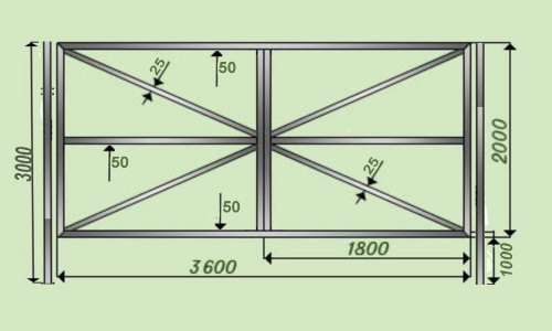 Схема каркаса ворот из профильной трубы