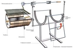 Схема барбекю из металлической бочки своими руками
